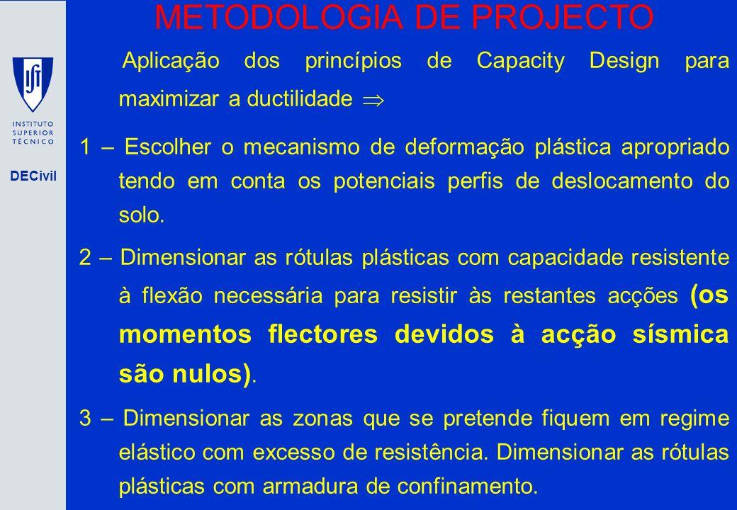 DECivil METODOLOGIA DE PROJECTO Aplicação dos princípios de Capacity Design para maximizar a ductilidade 1 – Escolher o mecanismo de deformação plásti