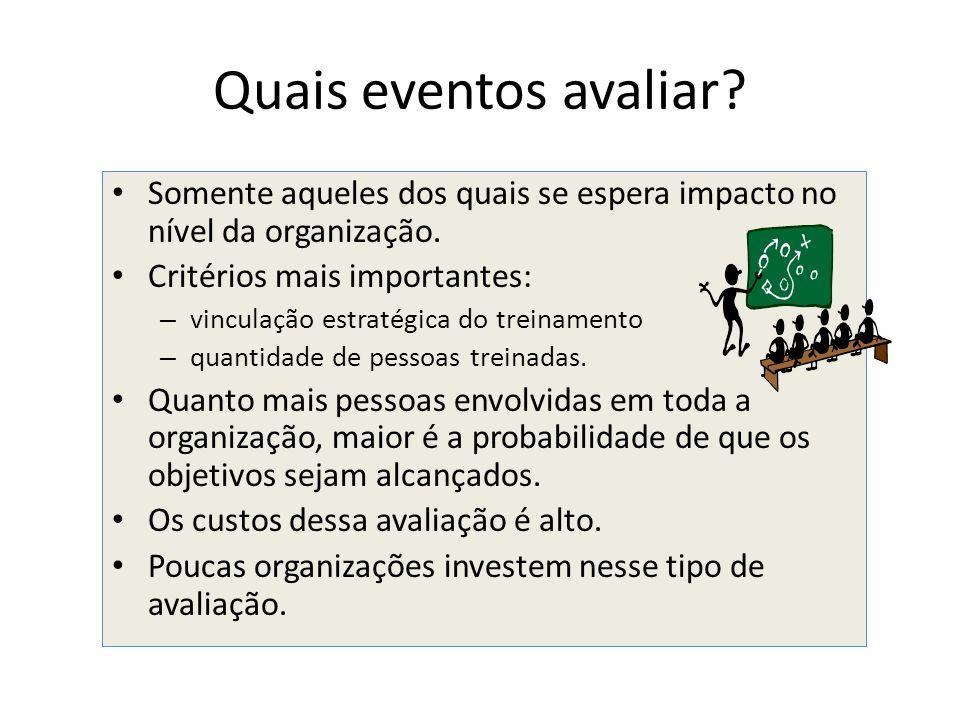 Quais eventos avaliar? Somente aqueles dos quais se espera impacto no nível da organização. Critérios mais importantes: – vinculação estratégica do tr