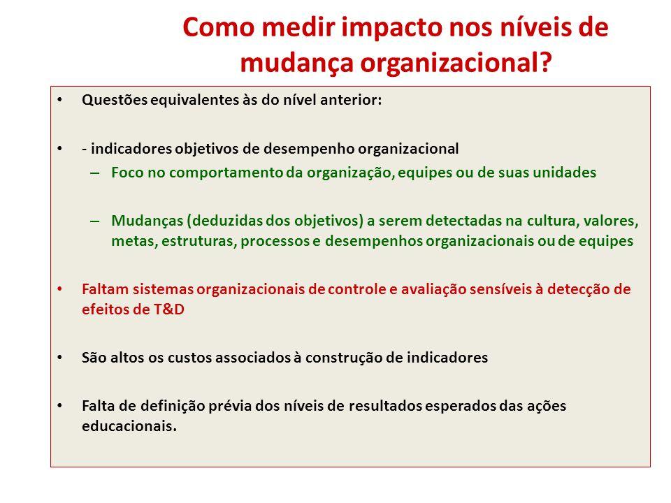 Como medir impacto nos níveis de mudança organizacional? Questões equivalentes às do nível anterior: - indicadores objetivos de desempenho organizacio