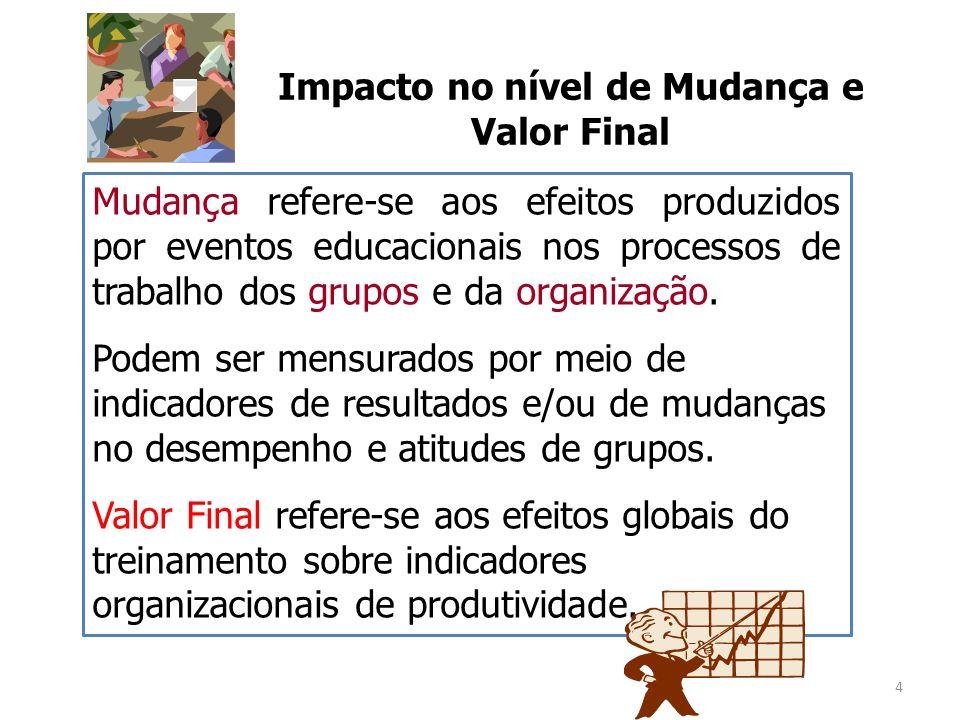 4 Impacto no nível de Mudança e Valor Final Mudança refere-se aos efeitos produzidos por eventos educacionais nos processos de trabalho dos grupos e d