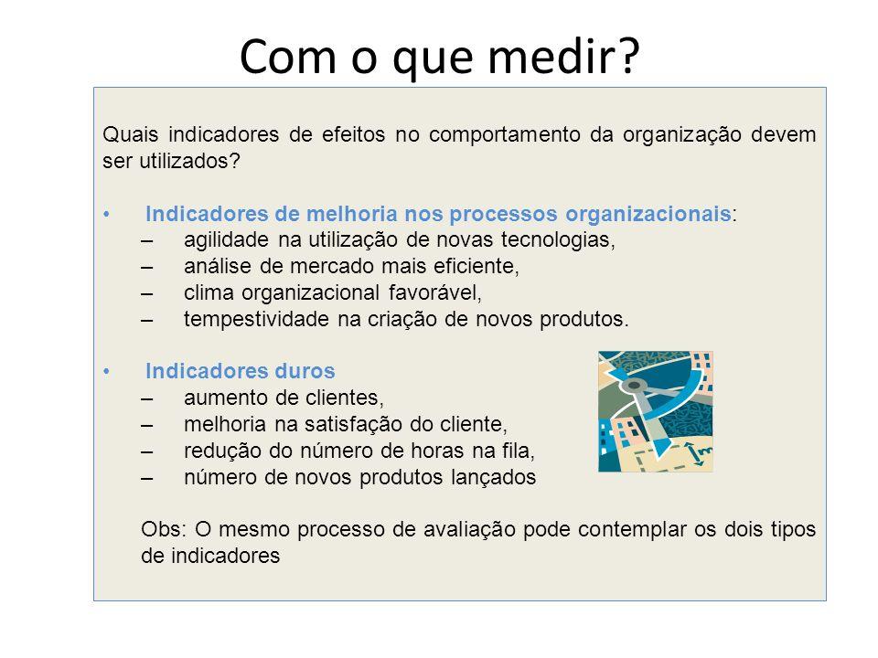 Com o que medir? Quais indicadores de efeitos no comportamento da organização devem ser utilizados? Indicadores de melhoria nos processos organizacion