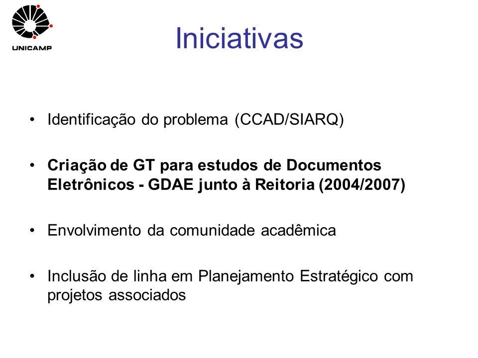 Identificação do problema (CCAD/SIARQ) Criação de GT para estudos de Documentos Eletrônicos - GDAE junto à Reitoria (2004/2007) Envolvimento da comuni