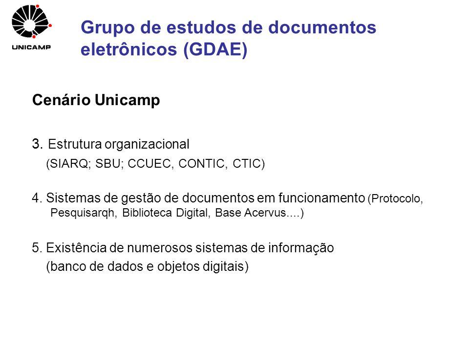 Grupo de estudos de documentos eletrônicos (GDAE) Cenário Unicamp 3. Estrutura organizacional (SIARQ; SBU; CCUEC, CONTIC, CTIC) 4. Sistemas de gestão