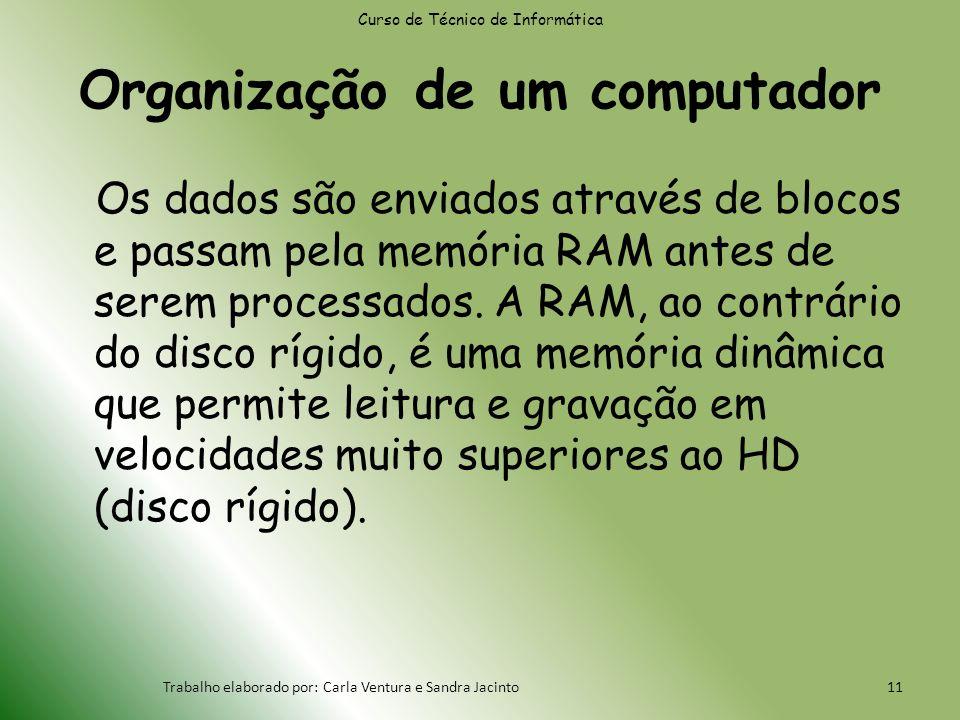 Organização de um computador Os dados são enviados através de blocos e passam pela memória RAM antes de serem processados.