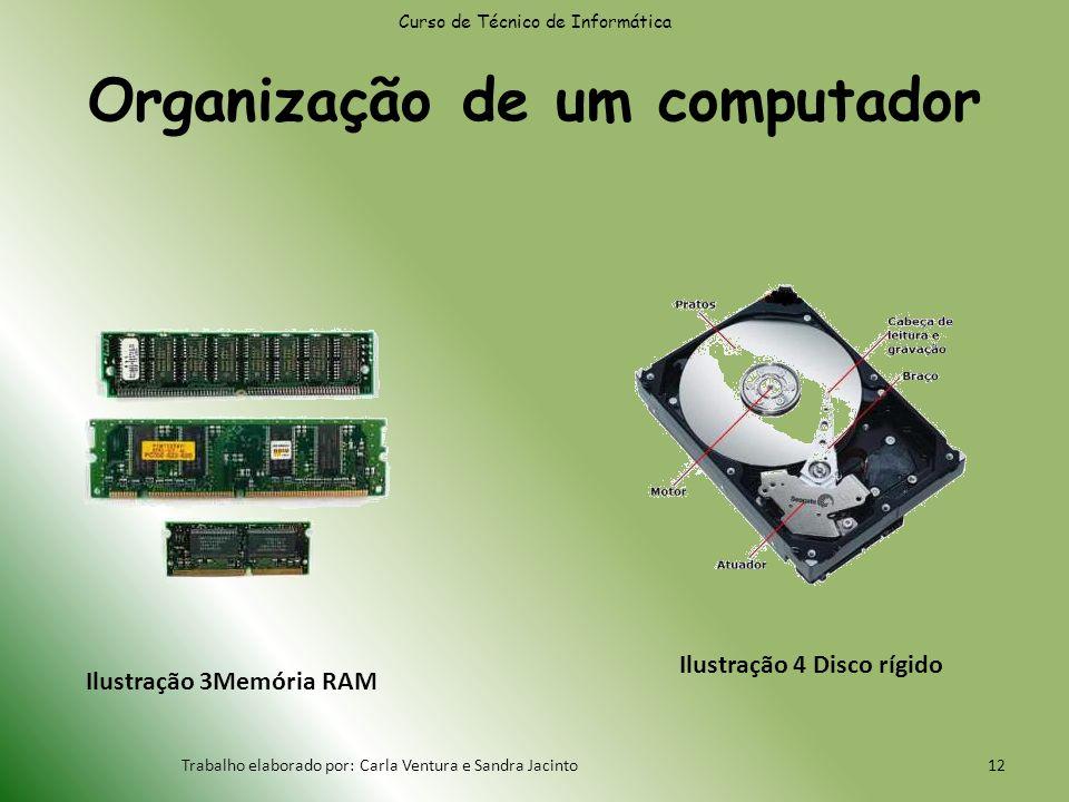 Organização de um computador Curso de Técnico de Informática Trabalho elaborado por: Carla Ventura e Sandra Jacinto12 Ilustração 3Memória RAM Ilustração 4 Disco rígido