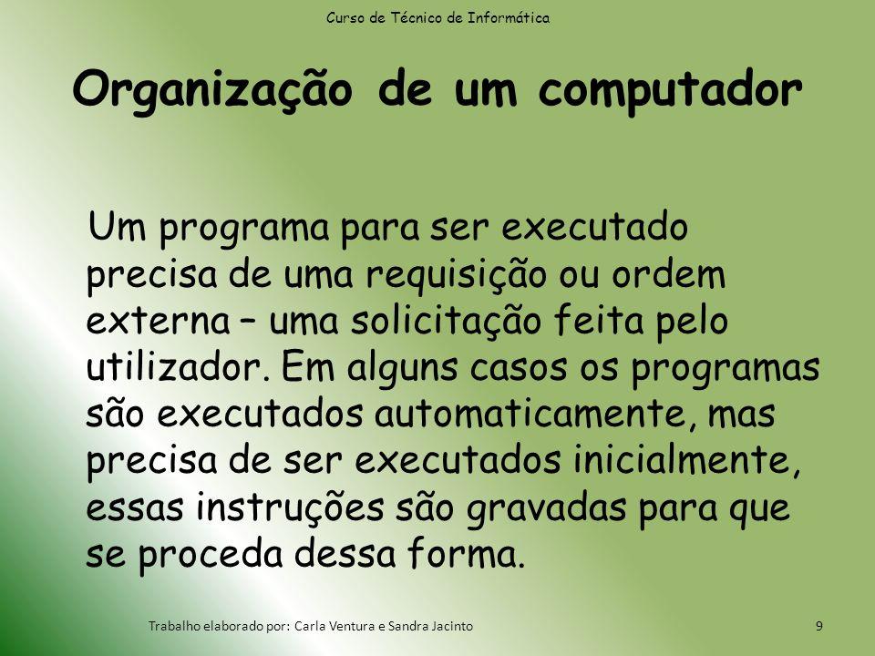 Organização de um computador Um programa para ser executado precisa de uma requisição ou ordem externa – uma solicitação feita pelo utilizador.