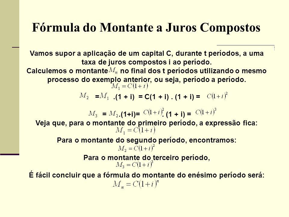 Fórmula do Montante a Juros Compostos Vamos supor a aplicação de um capital C, durante t períodos, a uma taxa de juros compostos i ao período. Calcule