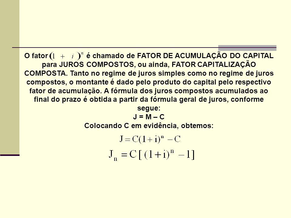 O fator é chamado de FATOR DE ACUMULAÇÃO DO CAPITAL para JUROS COMPOSTOS, ou ainda, FATOR CAPITALIZAÇÃO COMPOSTA. Tanto no regime de juros simples com