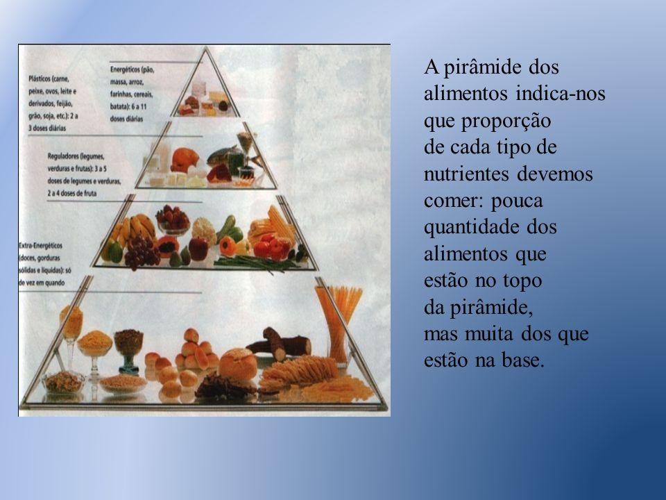 A pirâmide dos alimentos indica-nos que proporção de cada tipo de nutrientes devemos comer: pouca quantidade dos alimentos que estão no topo da pirâmi