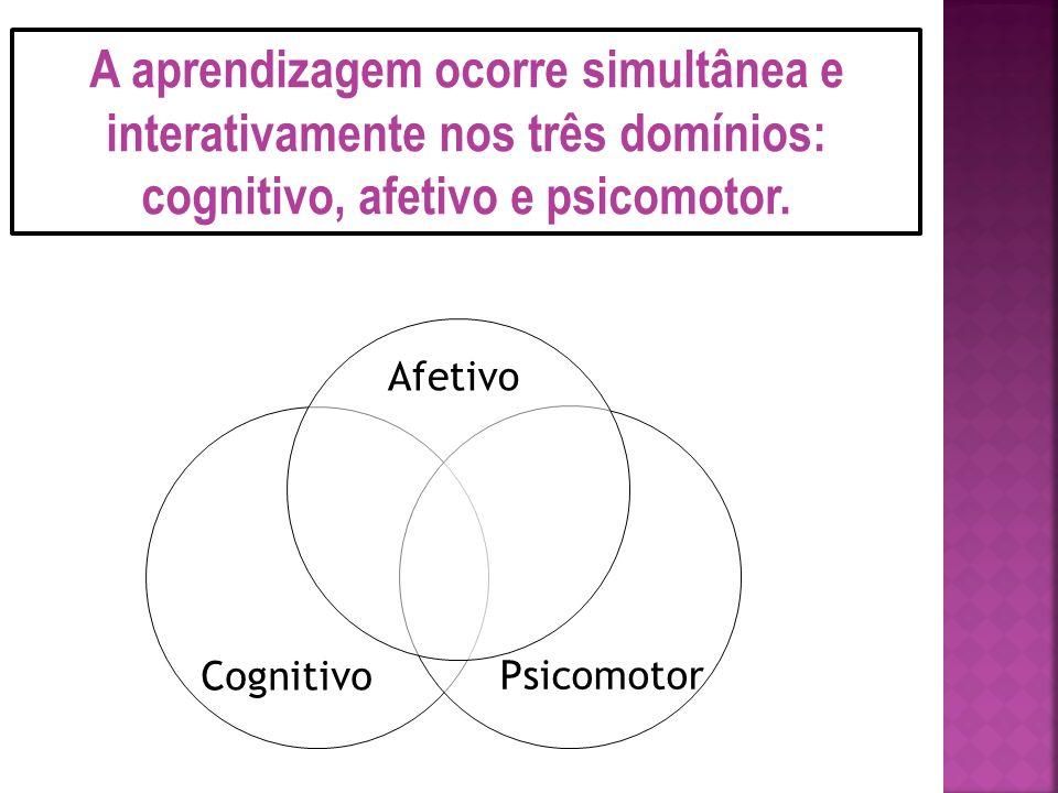 Cognitivo Cognitivo – refere-se à razão, à inteligência, à memória, interpretação e pensamento crítico. Afetivo Afetivo – refere-se aos valores, às at