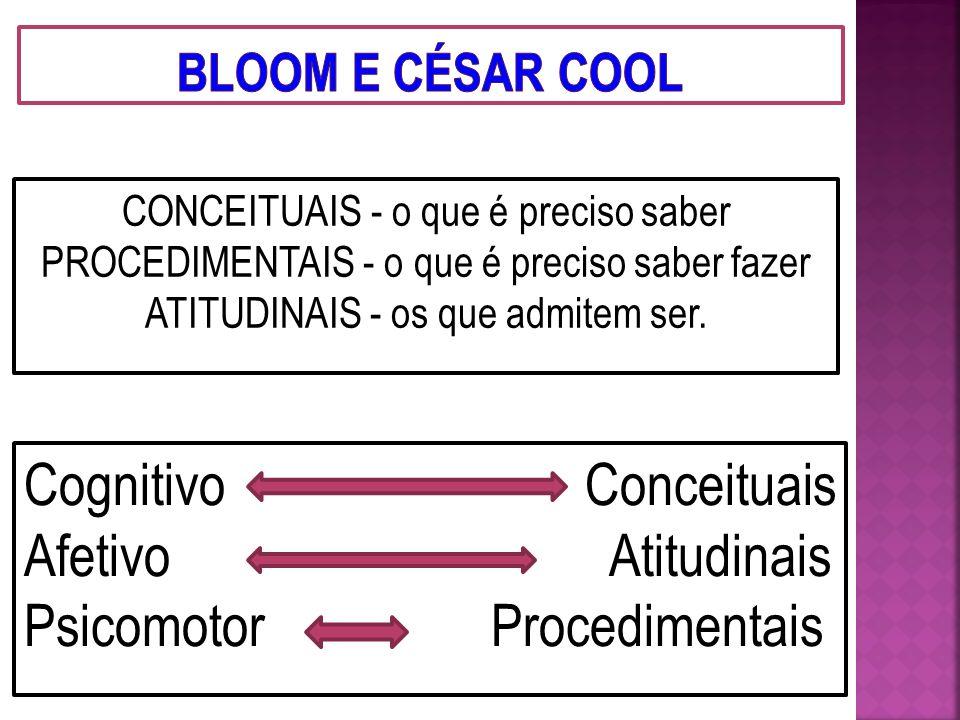 A aprendizagem ocorre simultânea e interativamente nos três domínios: cognitivo, afetivo e psicomotor. CognitivoPsicomotor Afetivo