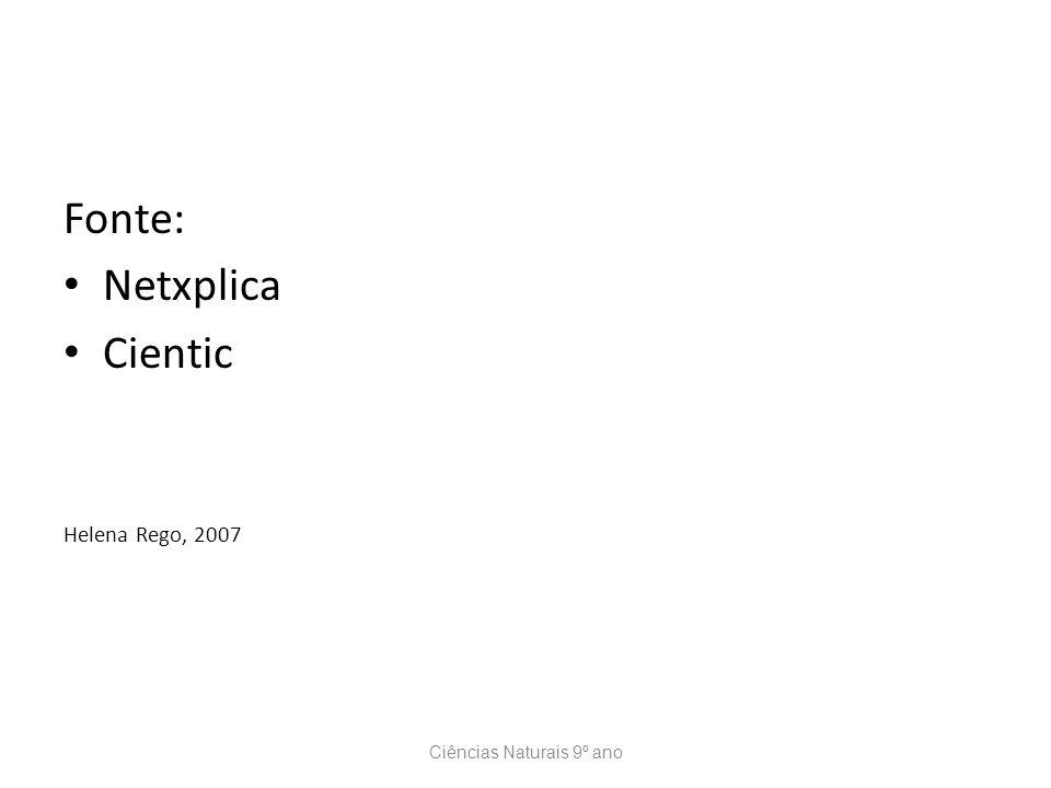 Fonte: Netxplica Cientic Helena Rego, 2007 Ciências Naturais 9º ano