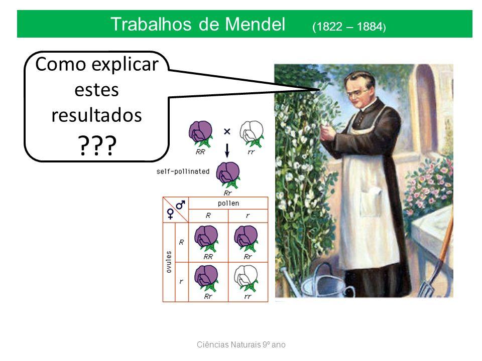 Ciências Naturais 9º ano Trabalhos de Mendel (1822 – 1884 ) Como explicar estes resultados ???