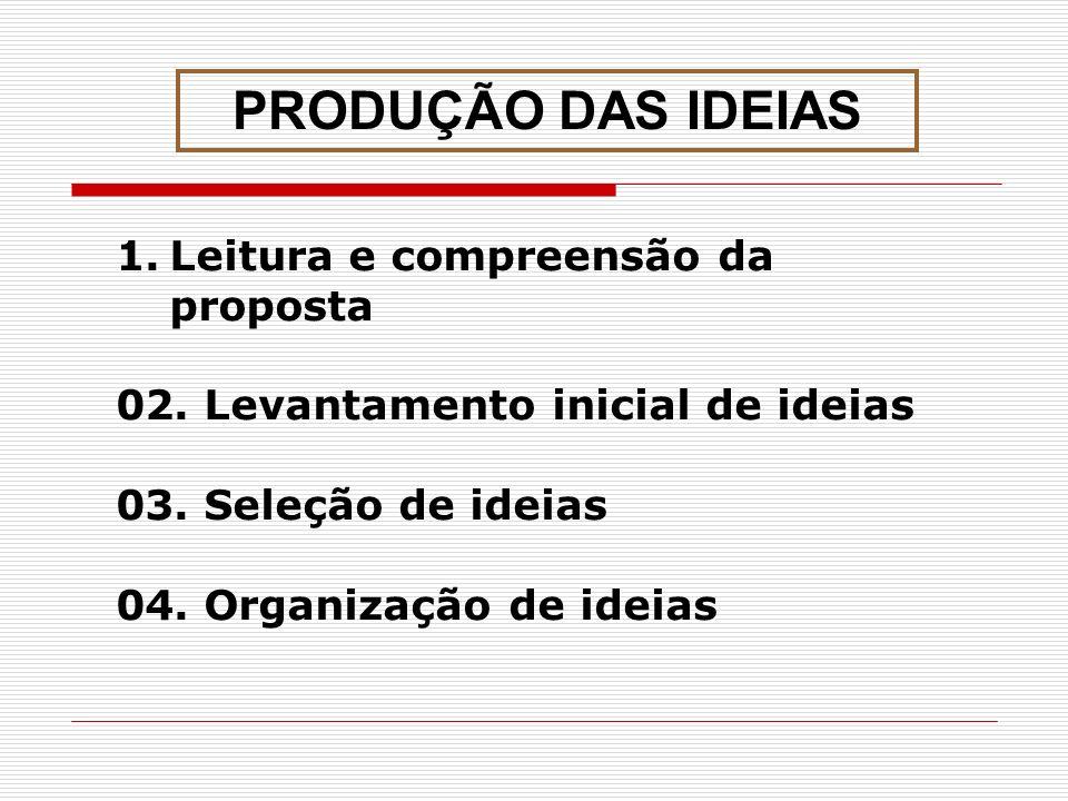 1.Leitura e compreensão da proposta 02. Levantamento inicial de ideias 03. Seleção de ideias 04. Organização de ideias PRODUÇÃO DAS IDEIAS