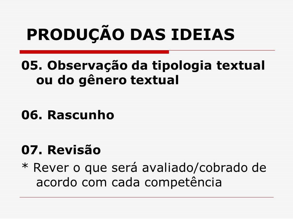 PRODUÇÃO DAS IDEIAS 08.Rascunho-Revisão / Revisão-Rascunho 09.
