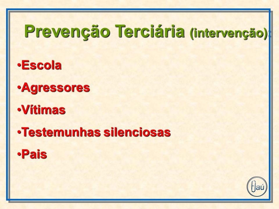 Prevenção Terciária (intervenção): EscolaEscola AgressoresAgressores VítimasVítimas Testemunhas silenciosasTestemunhas silenciosas PaisPais