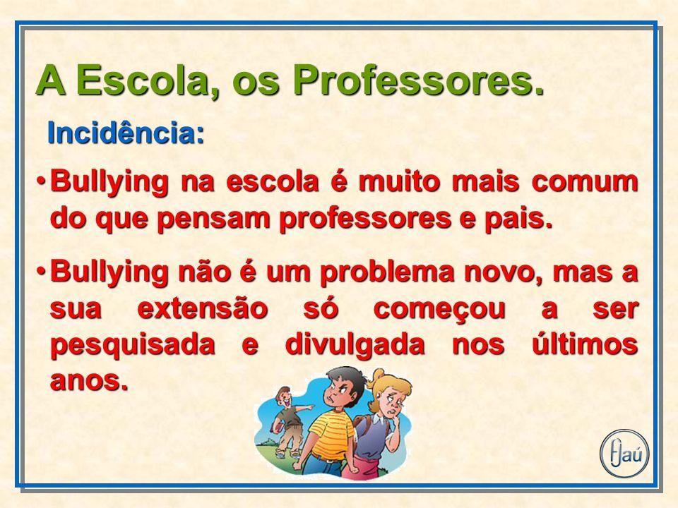 Incidência: Bullying na escola é muito mais comum do que pensam professores e pais.Bullying na escola é muito mais comum do que pensam professores e p