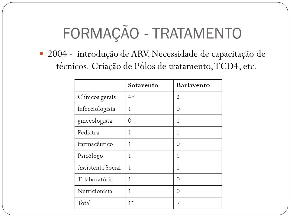 FORMAÇÃO - TRATAMENTO 2004 - introdução de ARV. Necessidade de capacitação de técnicos.