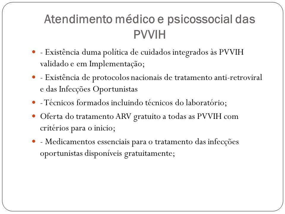 Atendimento médico e psicossocial das PVVIH - Existência duma política de cuidados integrados às PVVIH validado e em Implementação; - Existência de protocolos nacionais de tratamento anti-retroviral e das Infecções Oportunistas - Técnicos formados incluindo técnicos do laboratório; Oferta do tratamento ARV gratuito a todas as PVVIH com critérios para o inicio; - Medicamentos essenciais para o tratamento das infecções oportunistas disponíveis gratuitamente;