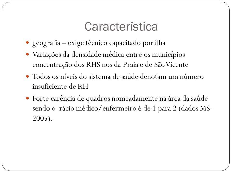 OUTRAS IST - Normas e procedimentos para a uniformização da abordagem sindrómica das IST definida e disponível; - Formação piloto sobre a aplicação da abordagem sindrómica realizada; - Materiais de IEC para os técnicos de saúde disponíveis e distribuídos - Materiais audiovisuais sobre o atendimento das IST aplicável à realidade do país disponível nas Delegacias de Saúde