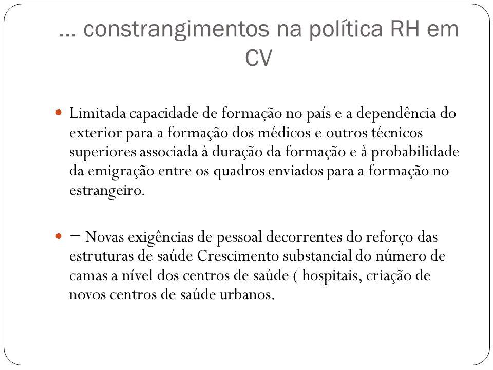 ... constrangimentos na política RH em CV Limitada capacidade de formação no país e a dependência do exterior para a formação dos médicos e outros téc