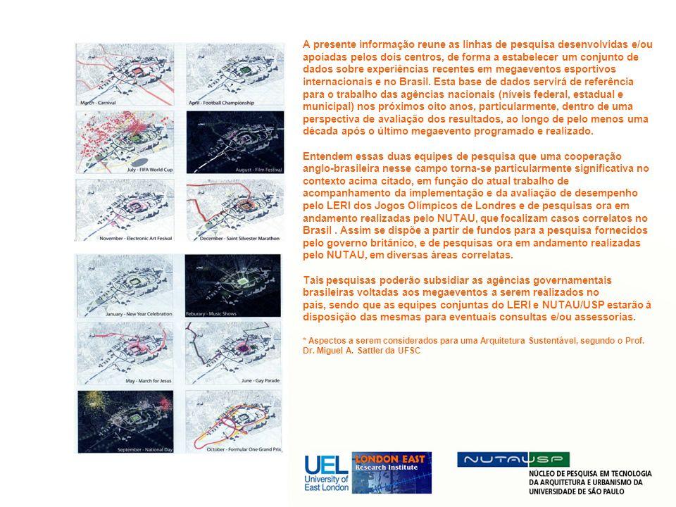 4.2 NUTAU/USP / Principais pesquisadores Dr.