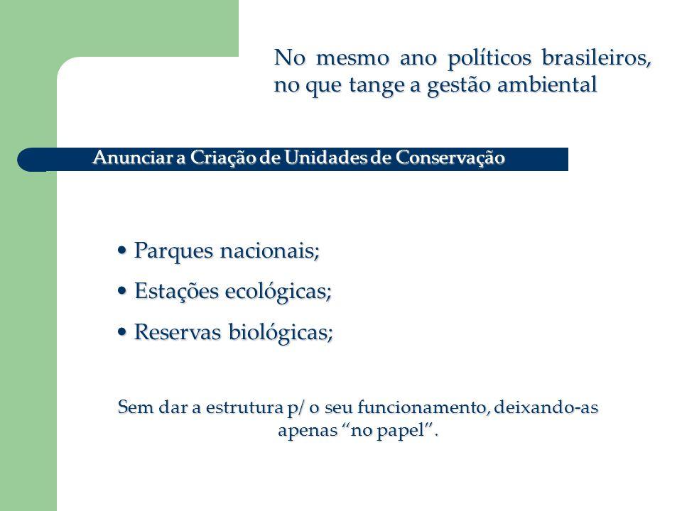 No mesmo ano políticos brasileiros, no que tange a gestão ambiental Anunciar a Criação de Unidades de Conservação Parques nacionais; Parques nacionais; Estações ecológicas; Estações ecológicas; Reservas biológicas; Reservas biológicas; Sem dar a estrutura p/ o seu funcionamento, deixando-as apenas no papel.