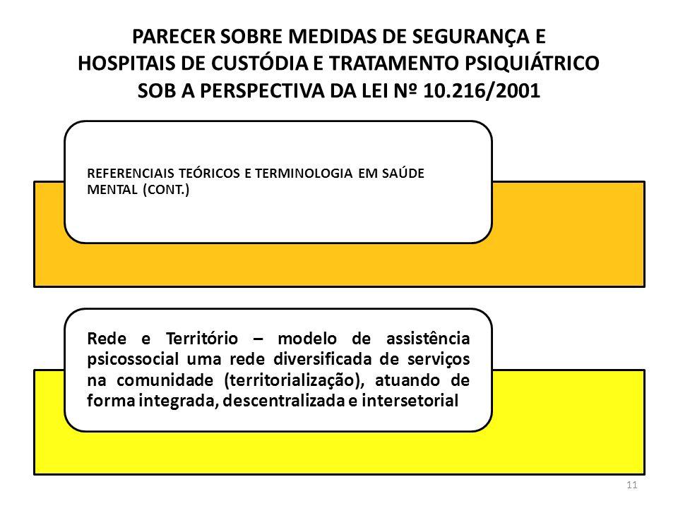 11 REFERENCIAIS TEÓRICOS E TERMINOLOGIA EM SAÚDE MENTAL (CONT.) Rede e Território – modelo de assistência psicossocial uma rede diversificada de servi