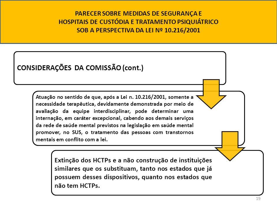 19 CONSIDERAÇÕES DA COMISSÃO (cont.) Atuação no sentido de que, após a Lei n. 10.216/2001, somente a necessidade terapêutica, devidamente demonstrada