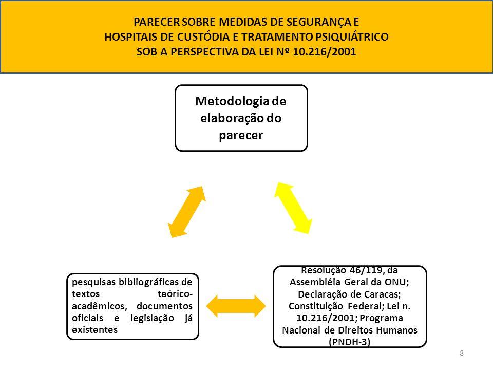 Metodologia de elaboração do parecer Resolução 46/119, da Assembléia Geral da ONU; Declaração de Caracas; Constituição Federal; Lei n. 10.216/2001; Pr