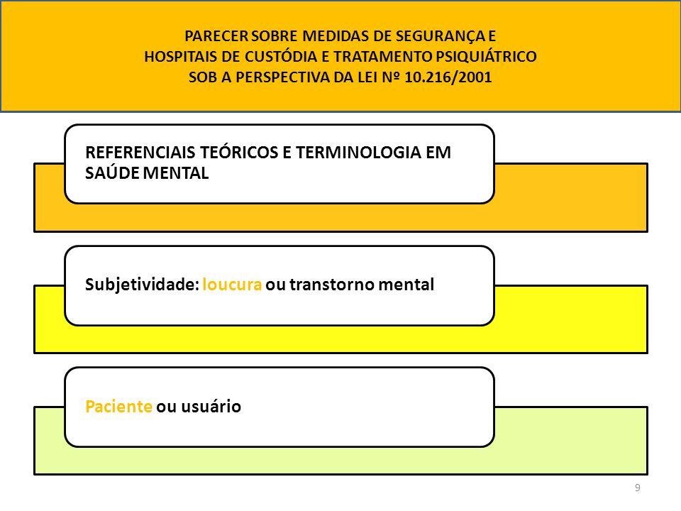 10 REFERENCIAIS TEÓRICOS E TERMINOLOGIA EM SAÚDE MENTAL (CONT.) Louco infrator ou pessoa com transtorno mental em conflito com a lei Saúde mental ou Atenção Psicossocial PARECER SOBRE MEDIDAS DE SEGURANÇA E HOSPITAIS DE CUSTÓDIA E TRATAMENTO PSIQUIÁTRICO SOB A PERSPECTIVA DA LEI Nº 10.216/2001