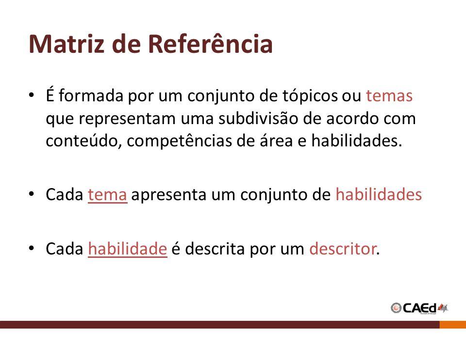 Matriz de Referência É formada por um conjunto de tópicos ou temas que representam uma subdivisão de acordo com conteúdo, competências de área e habil