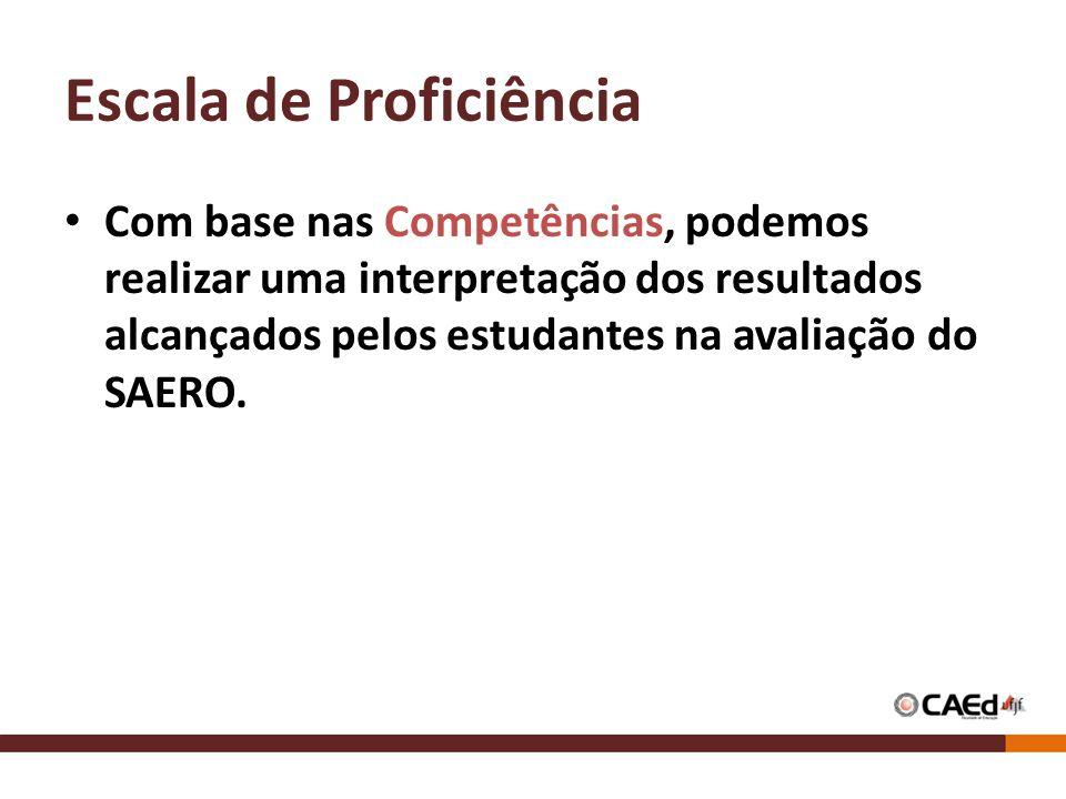 Escala de Proficiência Com base nas Competências, podemos realizar uma interpretação dos resultados alcançados pelos estudantes na avaliação do SAERO.