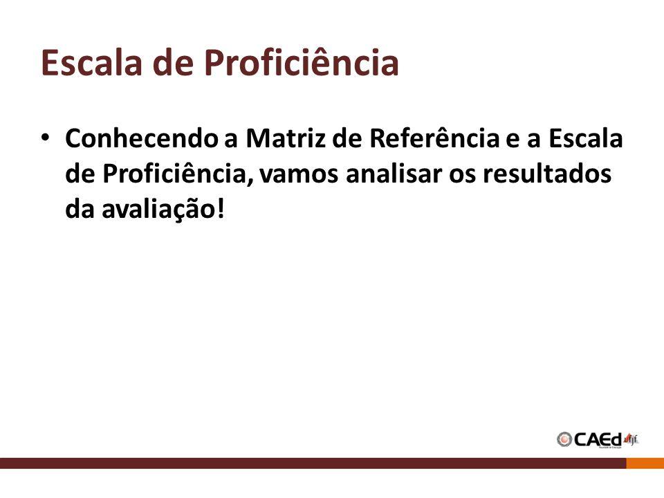 Escala de Proficiência Conhecendo a Matriz de Referência e a Escala de Proficiência, vamos analisar os resultados da avaliação!