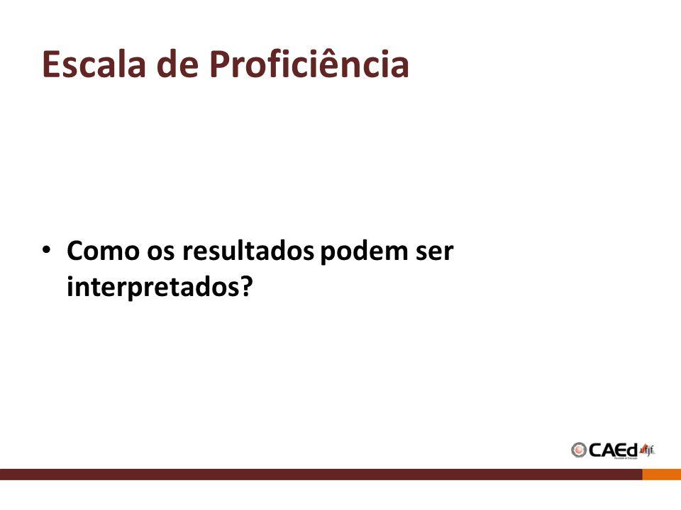 Escala de Proficiência Como os resultados podem ser interpretados?