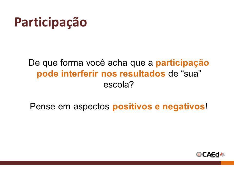 De que forma você acha que a participação pode interferir nos resultados de sua escola? Pense em aspectos positivos e negativos! Participação