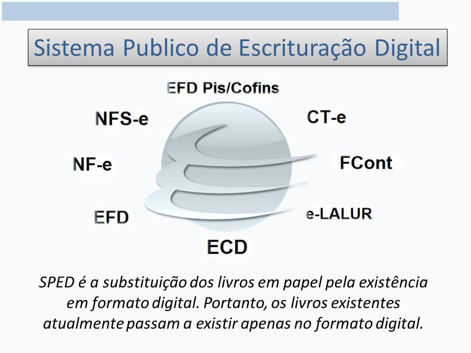 Sistema Publico de Escrituração Digital SPED é a substituição dos livros em papel pela existência em formato digital.
