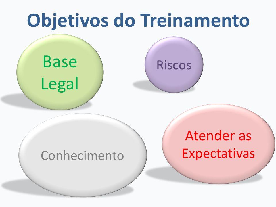 Objetivos do Treinamento Base Legal Riscos Atender as Expectativas Conhecimento