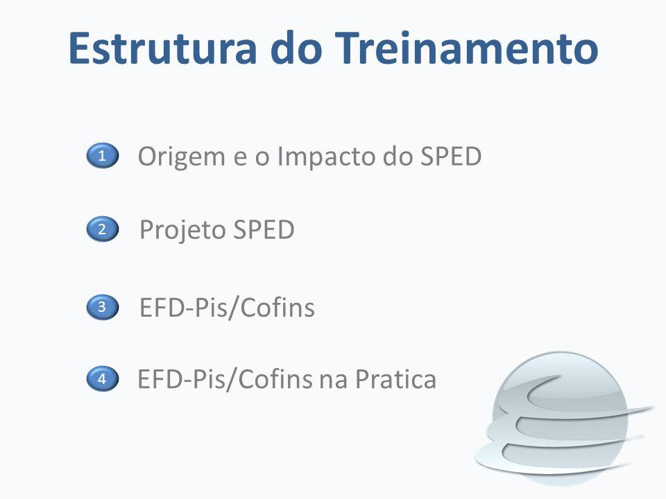 Estrutura do Treinamento Origem e o Impacto do SPED Projeto SPED EFD-Pis/Cofins EFD-Pis/Cofins na Pratica 1 2 3 4