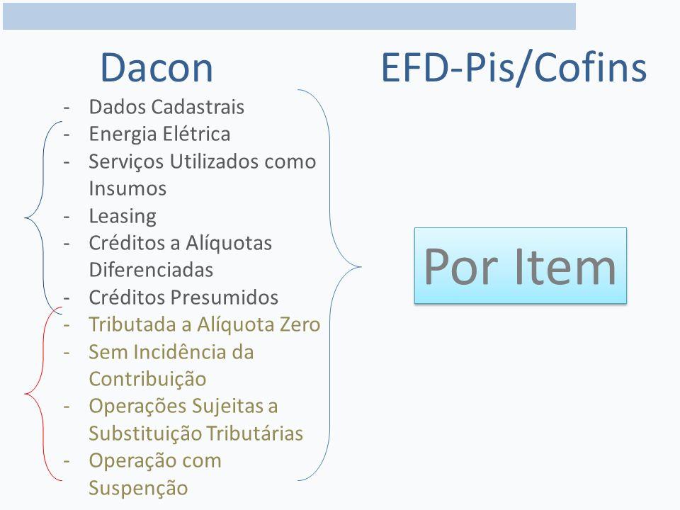 DaconEFD-Pis/Cofins -Dados Cadastrais -Energia Elétrica -Serviços Utilizados como Insumos -Leasing -Créditos a Alíquotas Diferenciadas -Créditos Presumidos -Tributada a Alíquota Zero -Sem Incidência da Contribuição -Operações Sujeitas a Substituição Tributárias -Operação com Suspenção Por Item