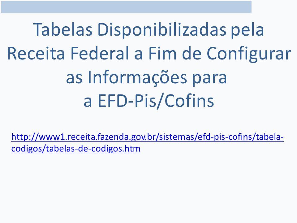 Tabelas Disponibilizadas pela Receita Federal a Fim de Configurar as Informações para a EFD-Pis/Cofins http://www1.receita.fazenda.gov.br/sistemas/efd-pis-cofins/tabela- codigos/tabelas-de-codigos.htm