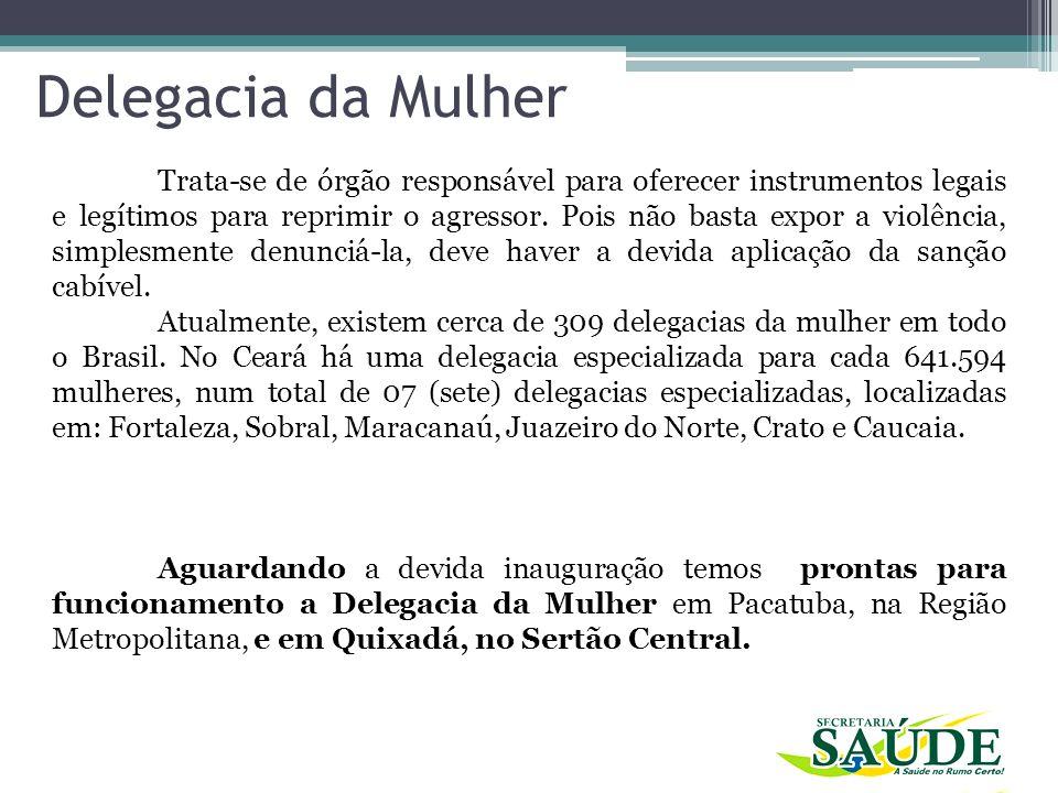 Violência e Saúde Conceito de Saúde x Violência Maior número de internações Maior número de mortalidade Maior custo socioeconômico