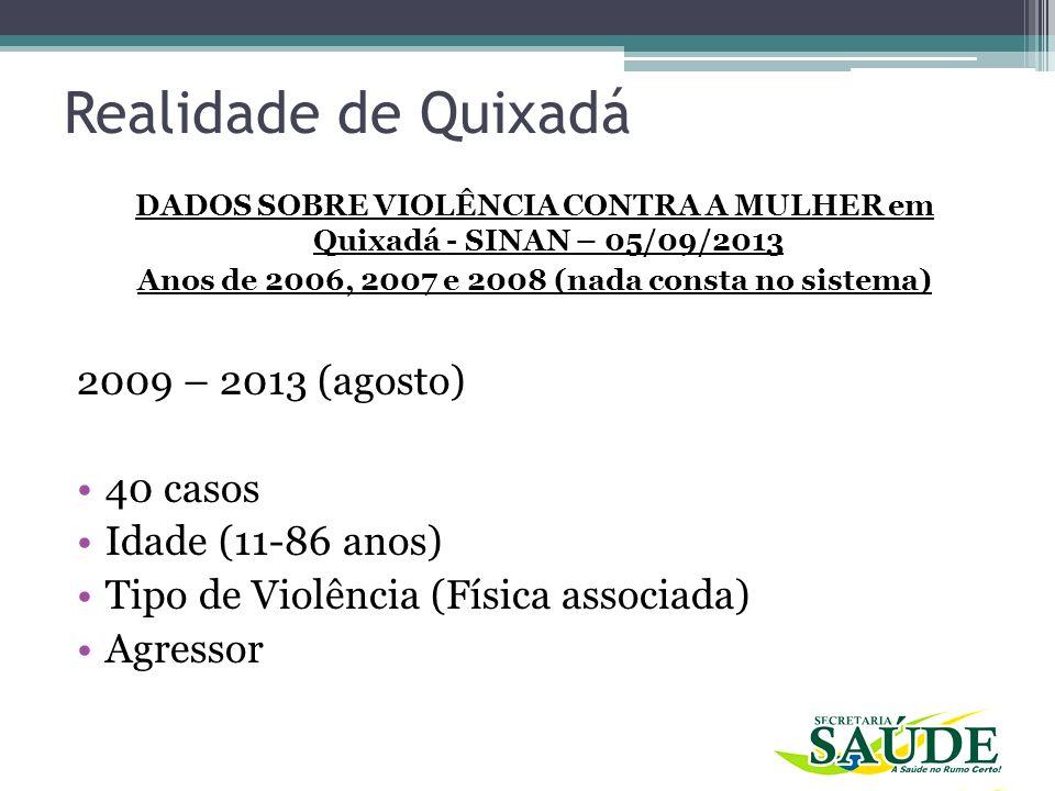 Realidade de Quixadá DADOS SOBRE VIOLÊNCIA CONTRA A MULHER em Quixadá - SINAN – 05/09/2013 Anos de 2006, 2007 e 2008 (nada consta no sistema) 2009 – 2