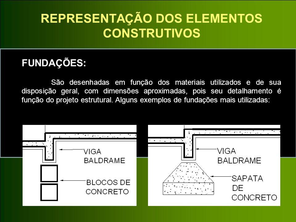 REPRESENTAÇÃO DOS ELEMENTOS CONSTRUTIVOS FUNDAÇÕES: São desenhadas em função dos materiais utilizados e de sua disposição geral, com dimensões aproxim