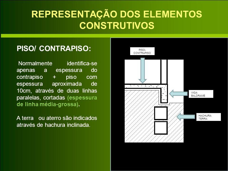 REPRESENTAÇÃO DOS ELEMENTOS CONSTRUTIVOS PISO/ CONTRAPISO: Normalmente identifica-se apenas a espessura do contrapiso + piso com espessura aproximada