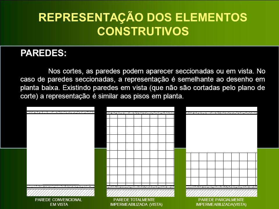 REPRESENTAÇÃO DOS ELEMENTOS CONSTRUTIVOS PAREDES: Nos cortes, as paredes podem aparecer seccionadas ou em vista. No caso de paredes seccionadas, a rep