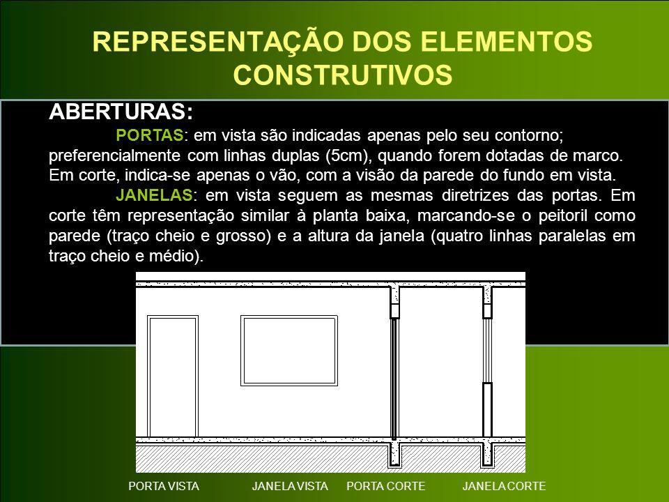 REPRESENTAÇÃO DOS ELEMENTOS CONSTRUTIVOS ABERTURAS: PORTAS: em vista são indicadas apenas pelo seu contorno; preferencialmente com linhas duplas (5cm)