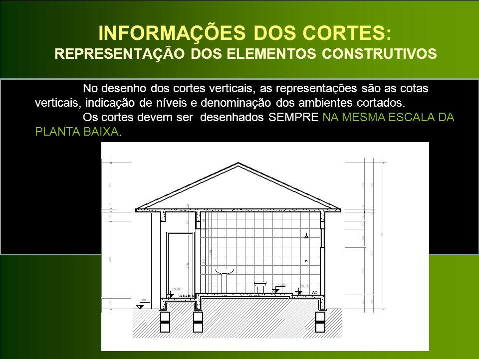 INFORMAÇÕES DOS CORTES: REPRESENTAÇÃO DOS ELEMENTOS CONSTRUTIVOS No desenho dos cortes verticais, as representações são as cotas verticais, indicação