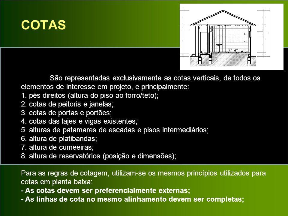 COTAS São representadas exclusivamente as cotas verticais, de todos os elementos de interesse em projeto, e principalmente: 1. pés direitos (altura do