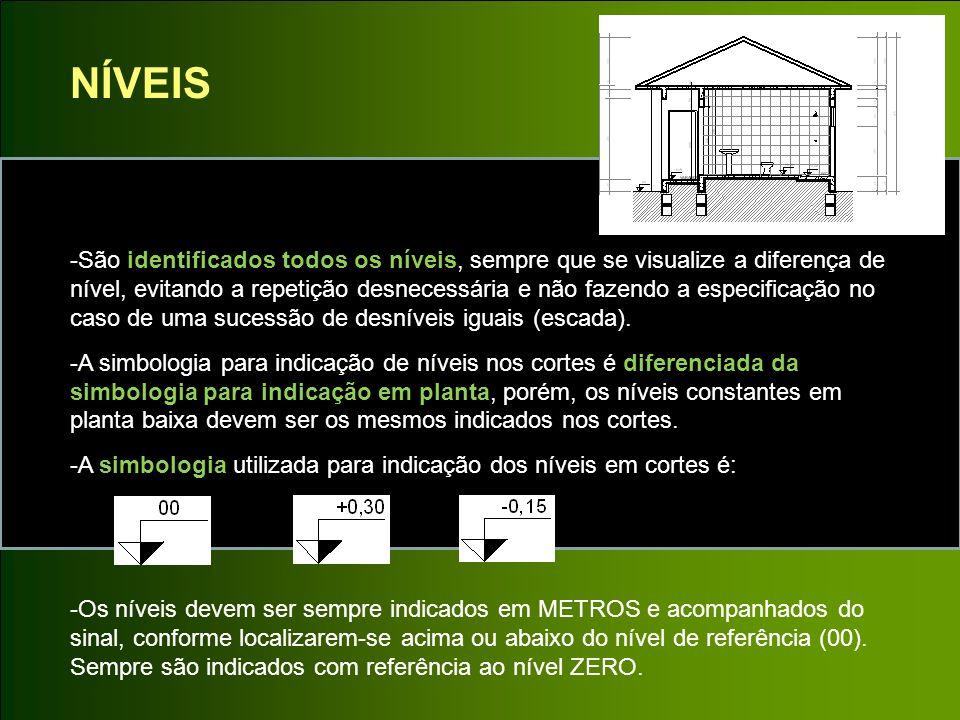 NÍVEIS -São identificados todos os níveis, sempre que se visualize a diferença de nível, evitando a repetição desnecessária e não fazendo a especifica
